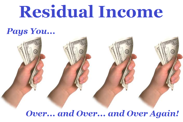 How Residual Income Model Formulas Benefit Your Business